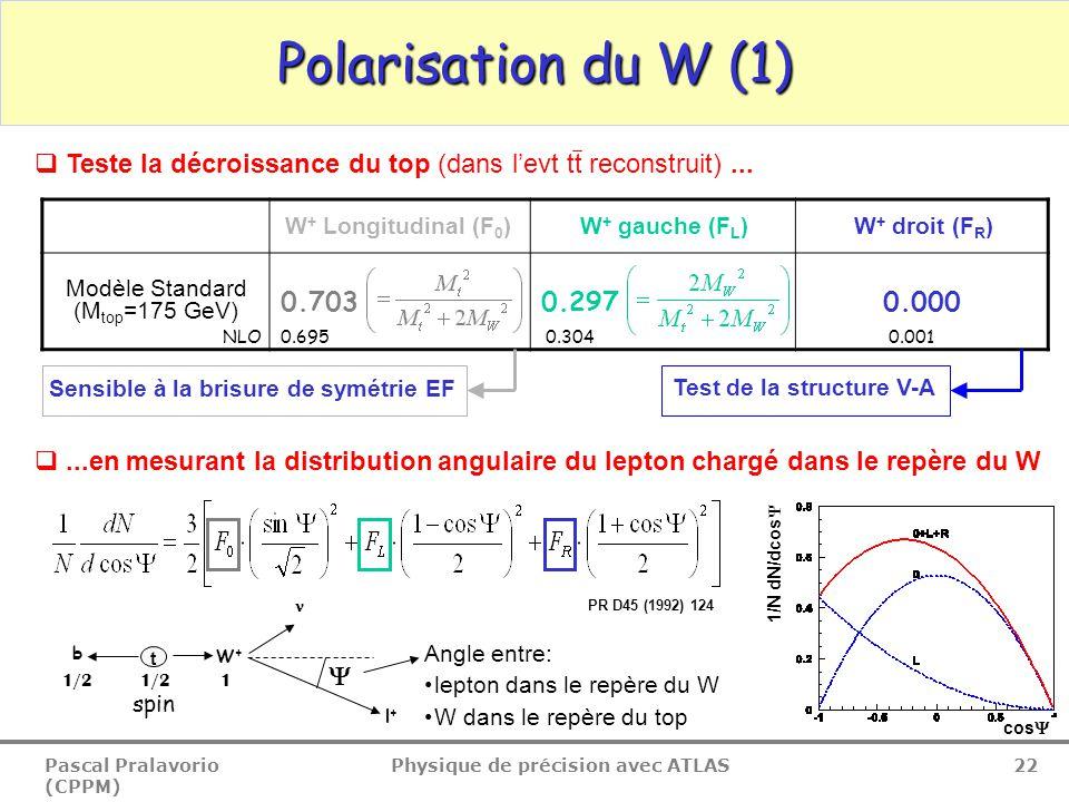 Pascal Pralavorio (CPPM) Physique de précision avec ATLAS 22  Angle entre: lepton dans le repère du W W dans le repère du top Modèle Standard (M top =175 GeV) 0.7030.2970.000 Polarisation du W (1)  Teste la décroissance du top (dans l'evt tt reconstruit)...