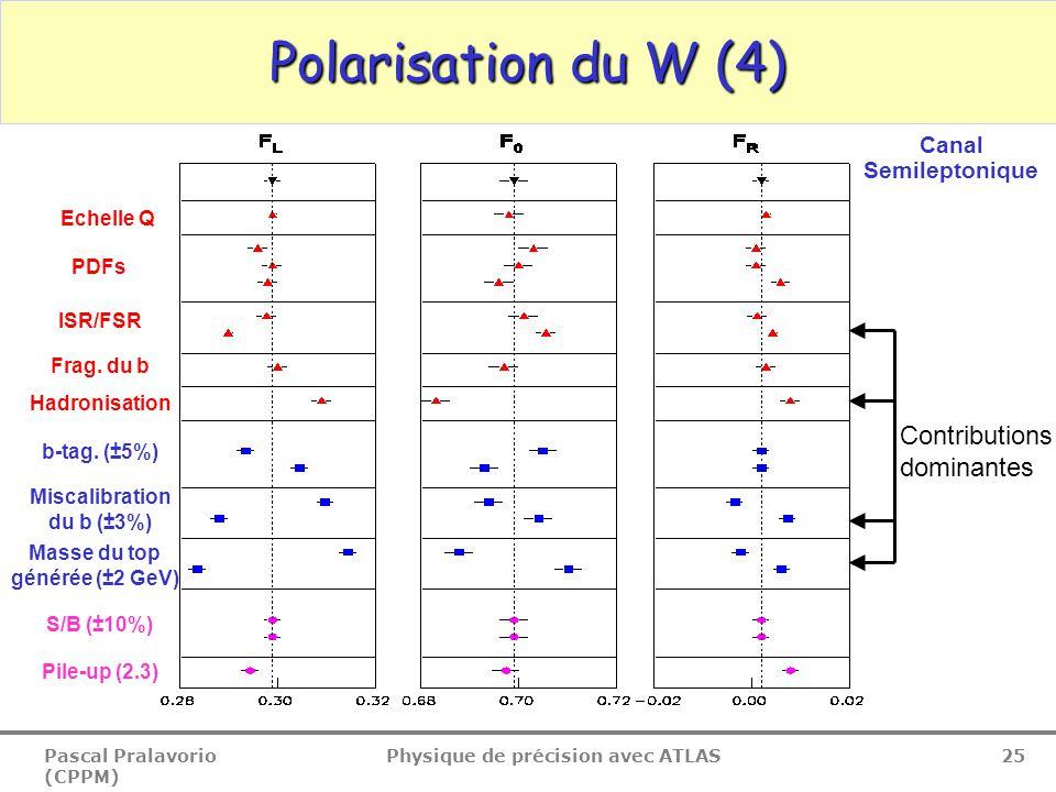 Pascal Pralavorio (CPPM) Physique de précision avec ATLAS 25 Polarisation du W (4) Contributions dominantes Echelle Q PDFs ISR/FSR Frag.