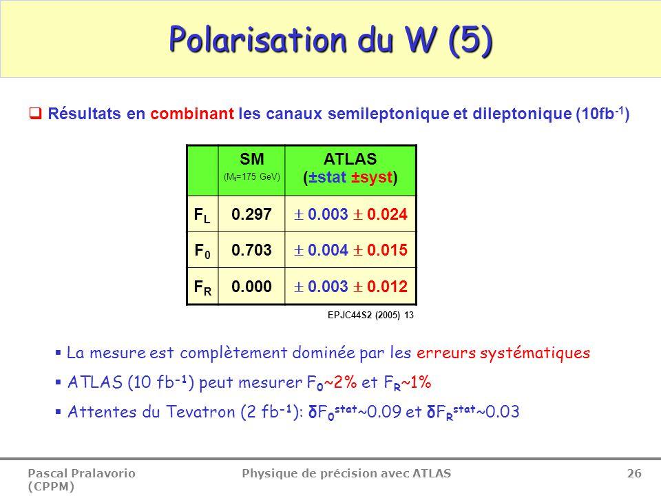Pascal Pralavorio (CPPM) Physique de précision avec ATLAS 26 Polarisation du W (5) SM ATLAS (±stat ±syst) FLFL 0.297  0.003  0.024 F0F0 0.703  0.00