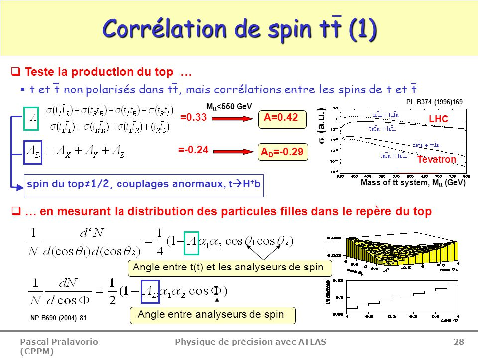 Pascal Pralavorio (CPPM) Physique de précision avec ATLAS 28 Corrélation de spin tt (1)  Teste la production du top …  t et t non polarisés dans tt, mais corrélations entre les spins de t et t  … en mesurant la distribution des particules filles dans le repère du top A D =-0.29 M tt <550 GeV =-0.24 Angle entre analyseurs de spin Angle entre t(t) et les analyseurs de spin spin du top ≠1/2, couplages anormaux, t  H + b A=0.42 =0.33 Mass of tt system, M tt (GeV)  (a.u.) Tevatron LHC NP B690 (2004) 81 PL B374 (1996)169