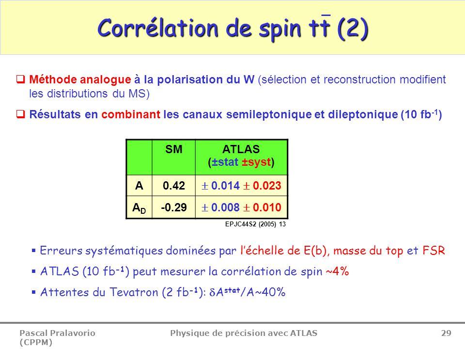 Pascal Pralavorio (CPPM) Physique de précision avec ATLAS 29 Corrélation de spin tt (2)  Méthode analogue à la polarisation du W (sélection et recons