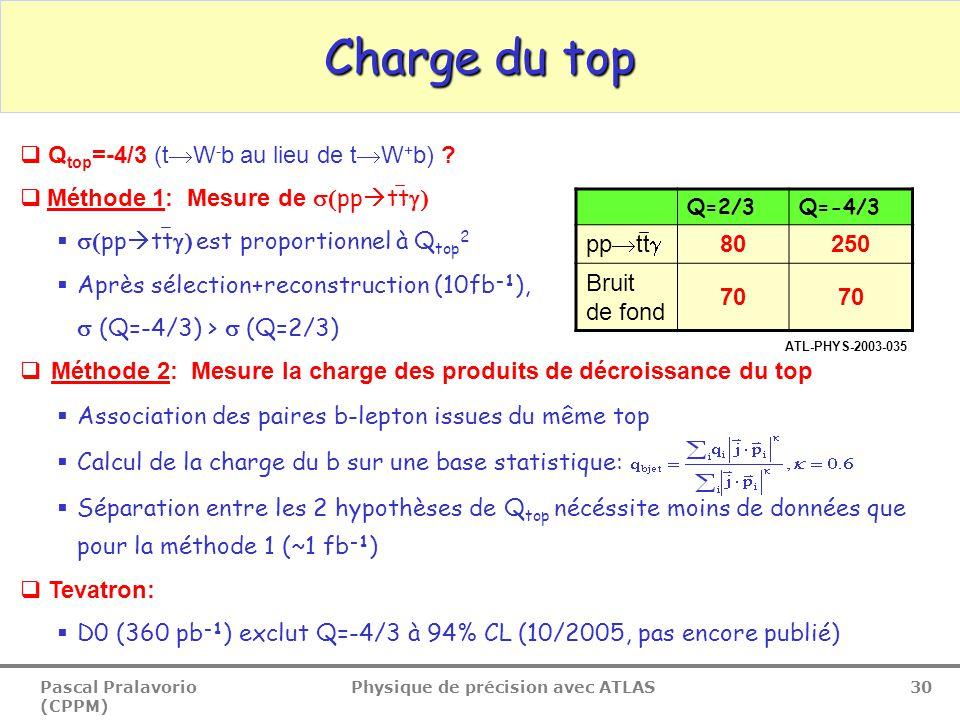 Pascal Pralavorio (CPPM) Physique de précision avec ATLAS 30 Charge du top  Q top =-4/3 (t  W - b au lieu de t  W + b) ?   Méthode 1: Mesure de 