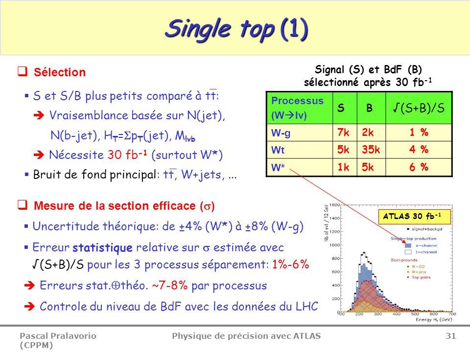 Pascal Pralavorio (CPPM) Physique de précision avec ATLAS 31 Single top (1)  S et S/B plus petits comparé à tt:  Vraisemblance basée sur N(jet), N(b-jet), H T =  p T (jet), M lvb  Nécessite 30 fb -1 (surtout W*)  Bruit de fond principal: tt, W+jets,...