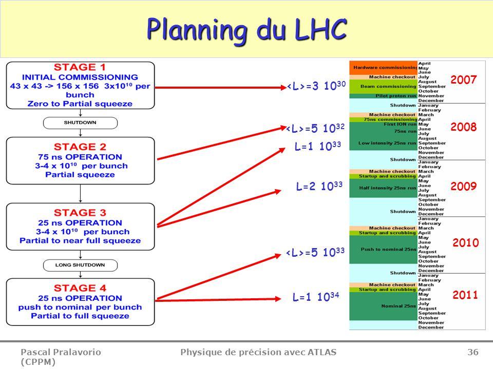 Pascal Pralavorio (CPPM) Physique de précision avec ATLAS 36 Planning du LHC 2007 2008 2009 2010 2011 =3 10 30 =5 10 32 L=1 10 33 L=2 10 33 =5 10 33 L