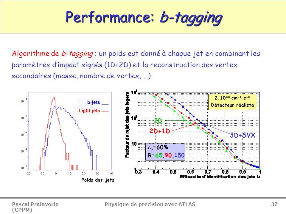 Pascal Pralavorio (CPPM) Physique de précision avec ATLAS 37 Performance: b-tagging Light jets b-jets 2D+1D 2.10 33 cm -1 s -2 Détecteur réaliste 2D P