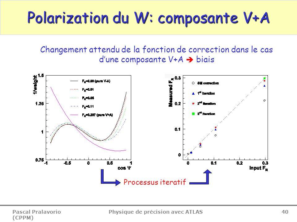 Pascal Pralavorio (CPPM) Physique de précision avec ATLAS 40 Polarization du W: composante V+A Changement attendu de la fonction de correction dans le cas d'une composante V+A  biais Processus iteratif