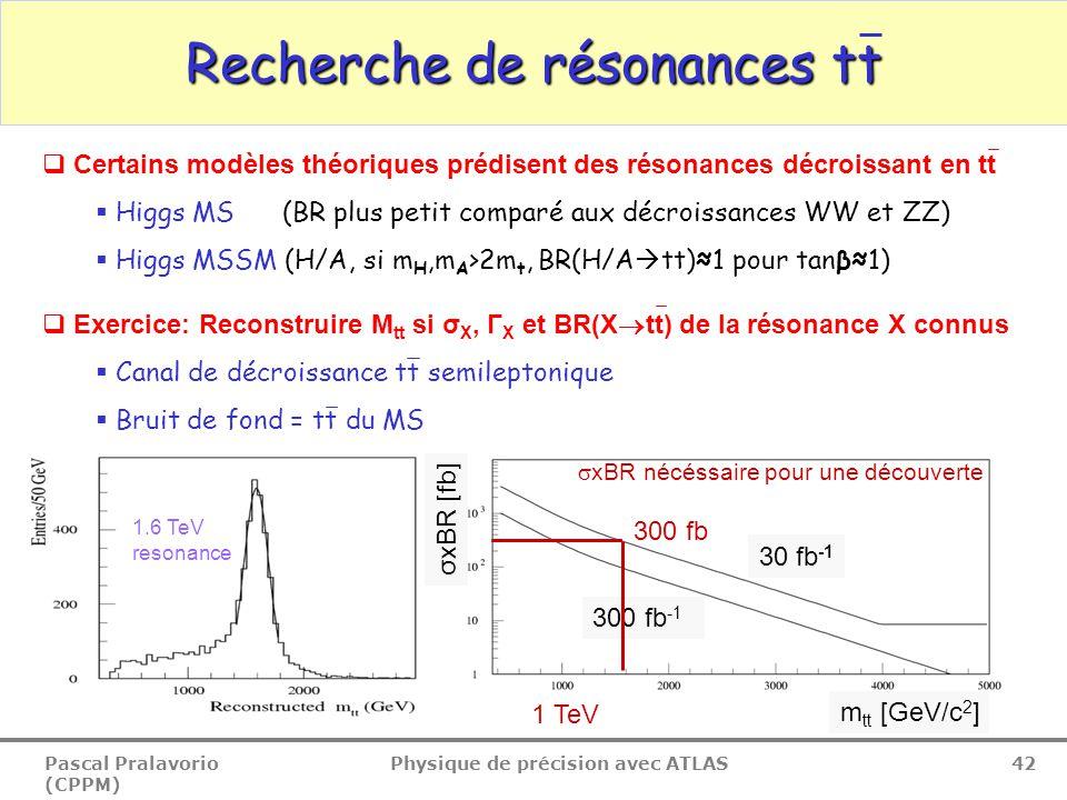 Pascal Pralavorio (CPPM) Physique de précision avec ATLAS 42  Certains modèles théoriques prédisent des résonances décroissant en tt  Higgs MS (BR p