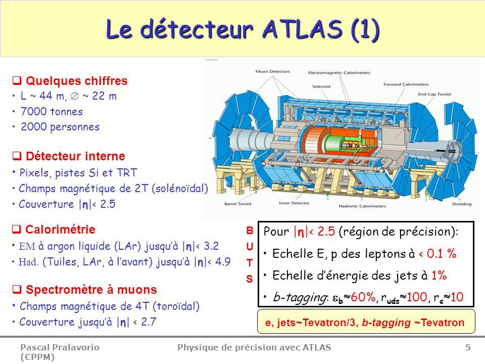 Pascal Pralavorio (CPPM) Physique de précision avec ATLAS 16 Physique du top au LHC q q t p p b W+W+ W-W- b Section Efficace Polarisation du top Couplages anormaux Résonance tt Rapport d'embranchement Polarisation du W Couplages anormaux Décroissances rares ou non MS Masse, Spin, Charge t Décroissance Caractéristiques du top l+l+ Production  Large programme accessible rapidement (10 fb -1 )  Points forts: grande statistique, reconstruction complète de l'événement  Complémentarité avec le single top sur la connaissance du vertex tWb