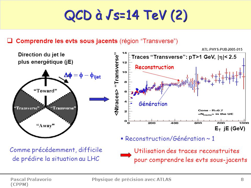 Pascal Pralavorio (CPPM) Physique de précision avec ATLAS 29 Corrélation de spin tt (2)  Méthode analogue à la polarisation du W (sélection et reconstruction modifient les distributions du MS)  Résultats en combinant les canaux semileptonique et dileptonique (10 fb -1 ) SM ATLAS (±stat ±syst) A0.42  0.014  0.023 ADAD -0.29  0.008  0.010  Erreurs systématiques dominées par l'échelle de E(b), masse du top et FSR  ATLAS (10 fb -1 ) peut mesurer la corrélation de spin ~4%  Attentes du Tevatron (2 fb -1 ):  A stat /A~40% EPJC44S2 (2005) 13