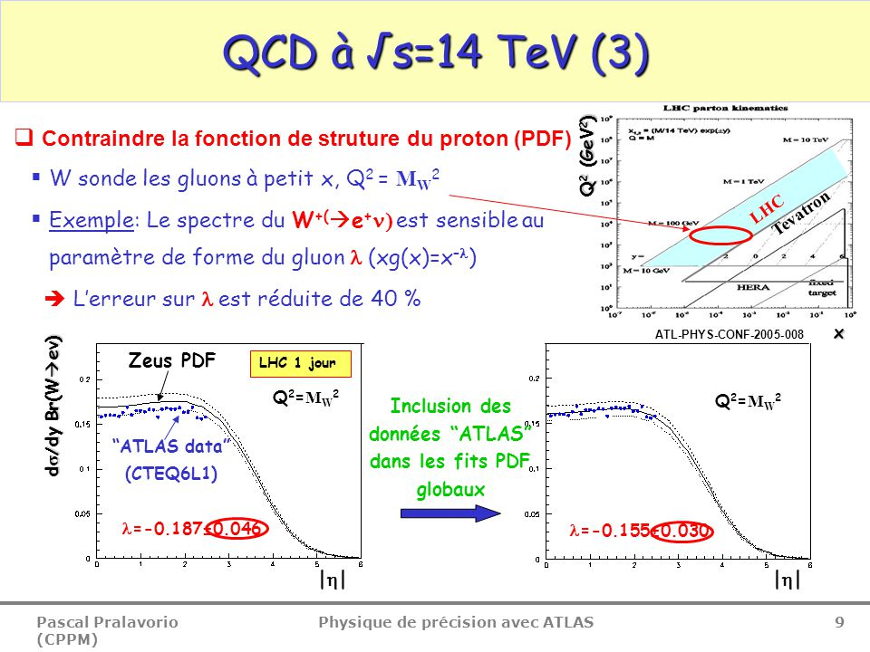 Pascal Pralavorio (CPPM) Physique de précision avec ATLAS 9 |||| Inclusion des données ATLAS dans les fits PDF globaux QCD à √s=14 TeV (3) =-0.187±0.046 =-0.155±0.030 |||| Zeus PDF ATLAS data (CTEQ6L1) Tevatron LHC LHC 1 jour d  /dy Br(W  ev) Q 2 (GeV 2 ) x  W sonde les gluons à petit x, Q 2 = M W 2  Exemple: Le spectre du W +(  e +  est sensible au paramètre de forme du gluon (xg(x)=x – )  L'erreur sur  est réduite de 40 % Q2=MW2Q2=MW2 Q2=MW2Q2=MW2  Contraindre la fonction de struture du proton (PDF) ATL-PHYS-CONF-2005-008