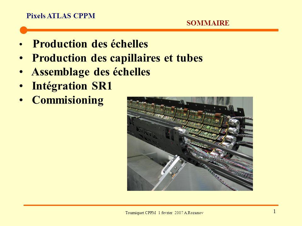 Pixels ATLAS CPPM Tourniquet CPPM 1 fevrier 2007 A.Rozanov 1 SOMMAIRE Production des échelles Production des capillaires et tubes Assemblage des échel