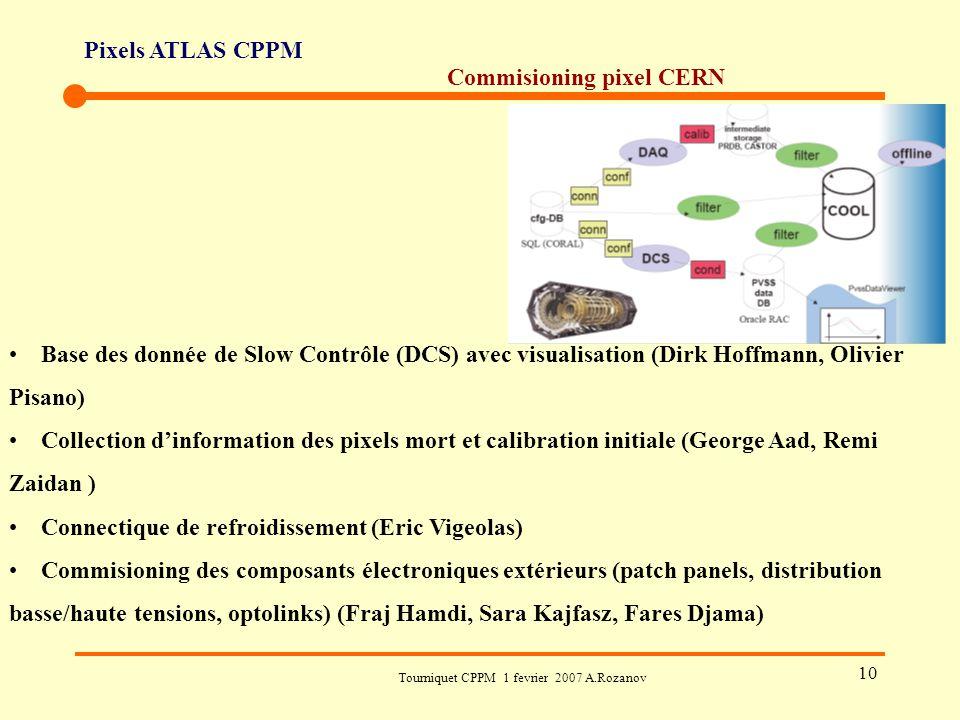 Pixels ATLAS CPPM Tourniquet CPPM 1 fevrier 2007 A.Rozanov 10 Commisioning pixel CERN Base des donnée de Slow Contrôle (DCS) avec visualisation (Dirk