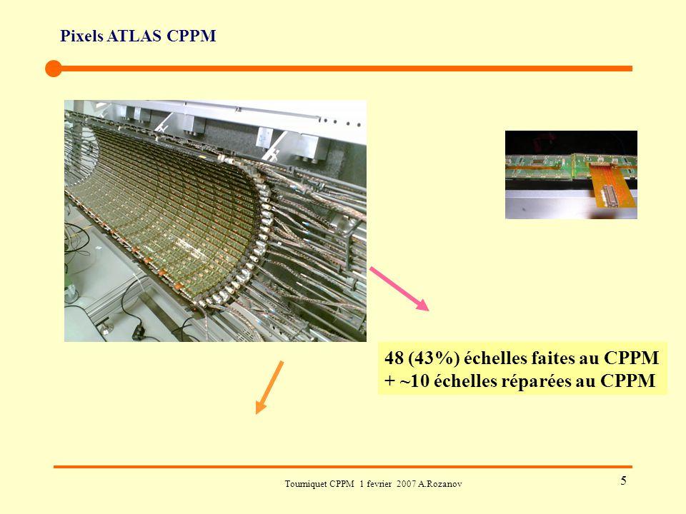 Pixels ATLAS CPPM Tourniquet CPPM 1 fevrier 2007 A.Rozanov 6 Production des capillaires et tubes d'exhaust 56 connecteurs et capillaires pour barrel 56 exhausts soudés laser chez ARES (France) - excellent qualité Pièces pour 56 U-link, capillaire disc