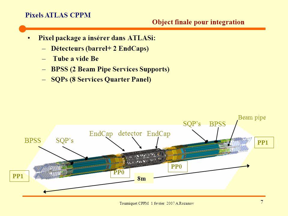 Pixels ATLAS CPPM Tourniquet CPPM 1 fevrier 2007 A.Rozanov 8 Status Integration Actuel Barrel, End Cap C et tube a vide BE sont actuellement intégré a SR EndCap A actuellement en réparation après le run cosmique et System test.