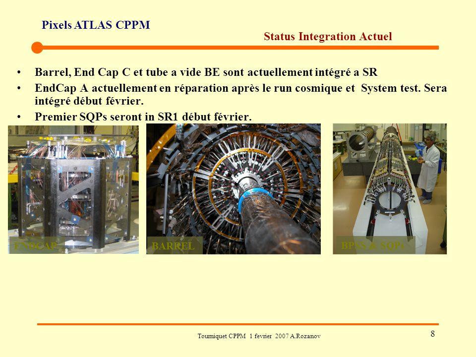 Pixels ATLAS CPPM Tourniquet CPPM 1 fevrier 2007 A.Rozanov 8 Status Integration Actuel Barrel, End Cap C et tube a vide BE sont actuellement intégré a