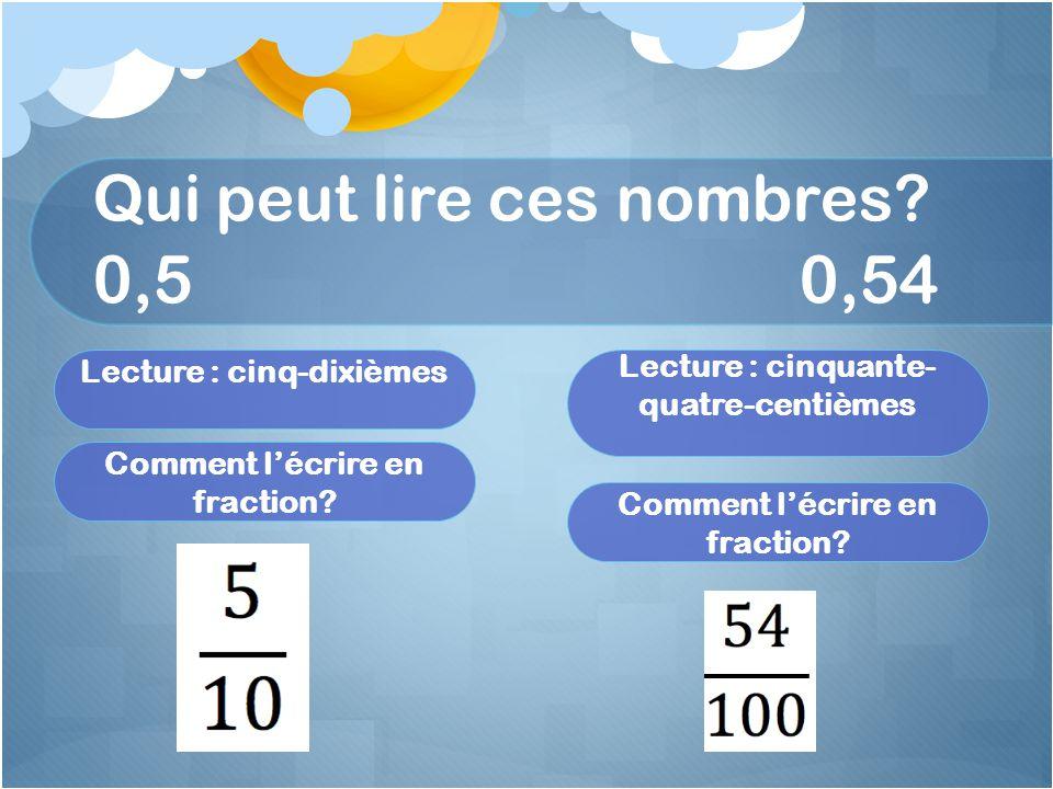Qui peut lire ces nombres. 0,5 0,54 Lecture : cinq-dixièmes Comment l'écrire en fraction.
