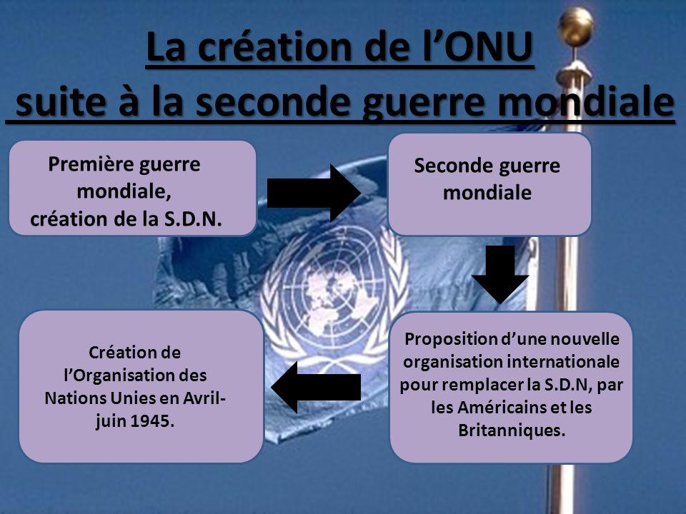 L'O.N.U (Organisation des Nations Unies)