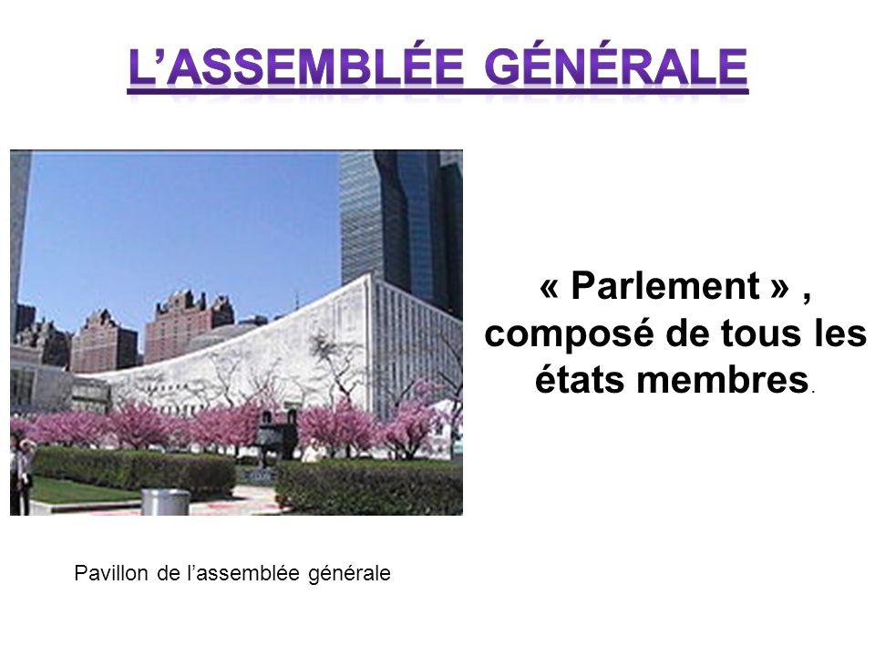 L'ONU est divisée en plusieurs organes: O.N.U L'assemblée Générale Le secrétariat général Le conseil de sécurité La cour internationale de justice Le