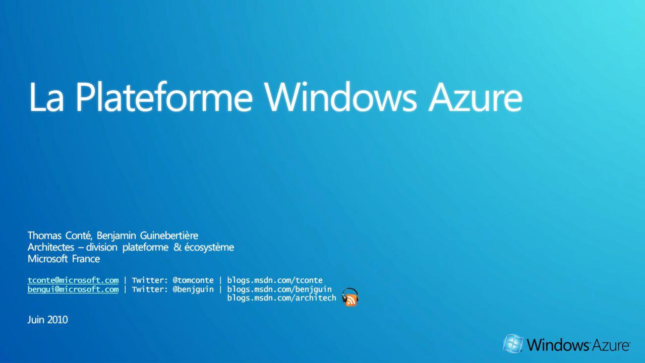 Client Service http(s) | sb://xyz.servicebus.windows.net/solution/a/b Gestion de noms Frontal Msg NAT pare-feu @IP dynamique Abonnement Route NLB