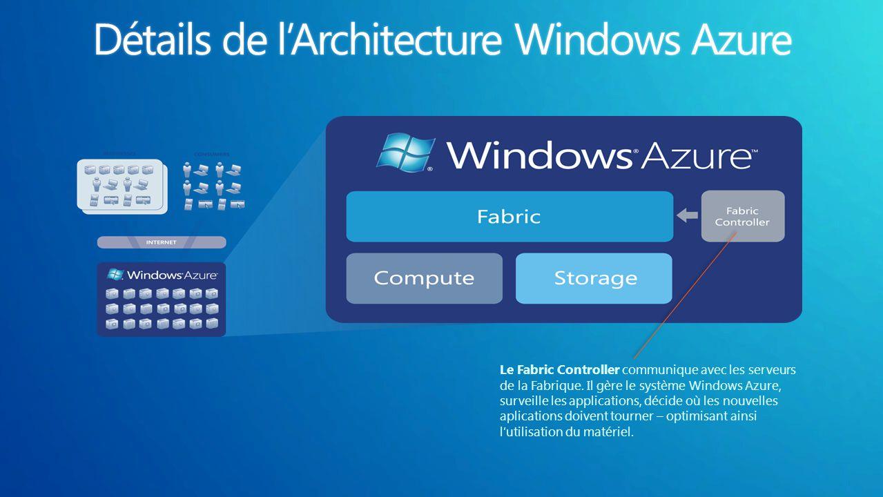 Le Fabric Controller communique avec les serveurs de la Fabrique. Il gère le système Windows Azure, surveille les applications, décide où les nouvelle