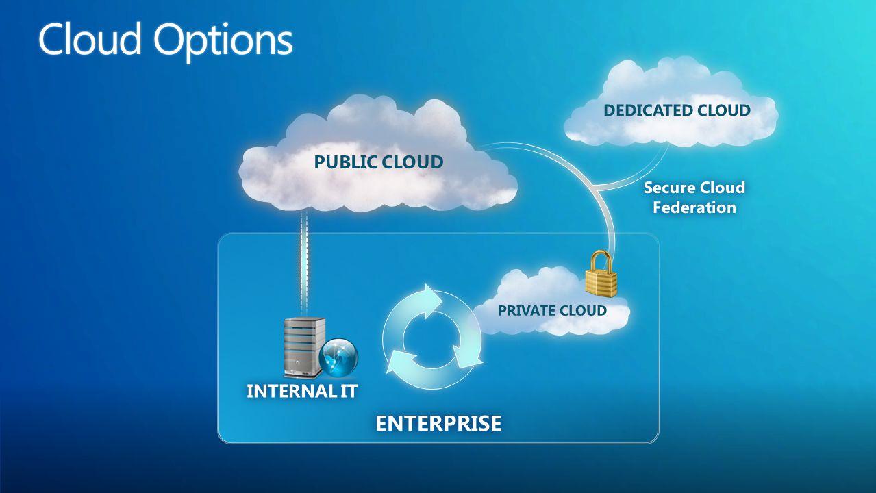 Le Stockage Windows Azure est une application gérée par le Fabric Controller Les applications Windows Azure peuvent utiliser ce stockage natif, ou bien SQL Azure ou toute autre solution (MySQL dans un Worker…) L'état de l'application est typiquement maintenu dans un service de stockage, de façon à ce que les Worker Roles puissent être répliqués à volonté Les Blobs peuvent être stockés dans le CDN global Windows Azure (Content Delivery Network) Objectif: stockage évolutif et durable sur le modèle opérateur public