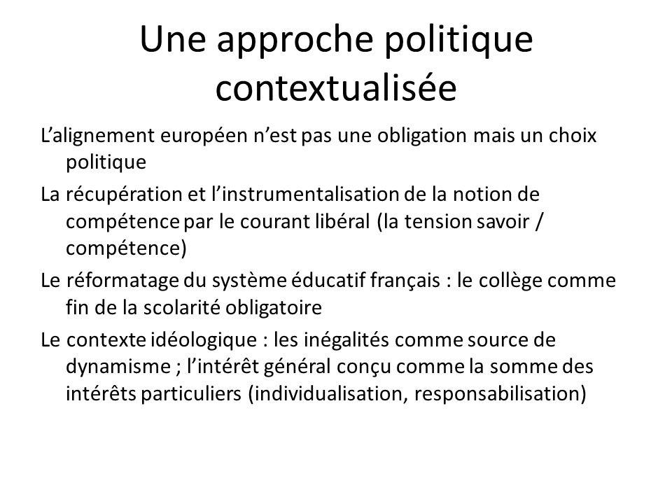Une approche politique contextualisée L'alignement européen n'est pas une obligation mais un choix politique La récupération et l'instrumentalisation
