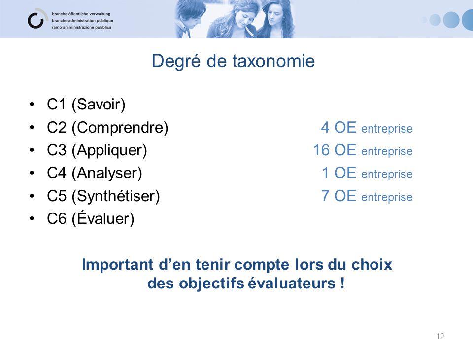 Degré de taxonomie C1 (Savoir) C2 (Comprendre) 4 OE entreprise C3 (Appliquer)16 OE entreprise C4 (Analyser) 1 OE entreprise C5 (Synthétiser) 7 OE entr