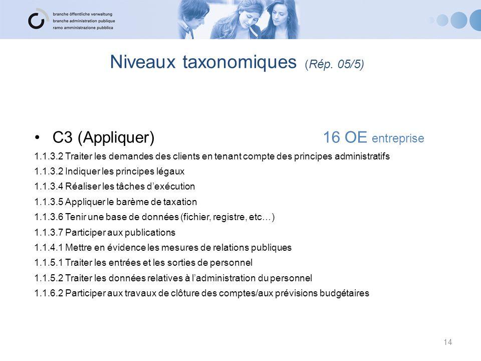 Niveaux taxonomiques (Rép. 05/5) C3 (Appliquer)16 OE entreprise 1.1.3.2 Traiter les demandes des clients en tenant compte des principes administratifs