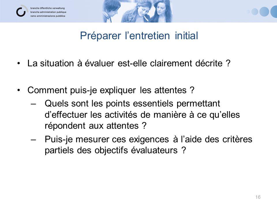 Préparer l'entretien initial La situation à évaluer est-elle clairement décrite ? Comment puis-je expliquer les attentes ? –Quels sont les points esse