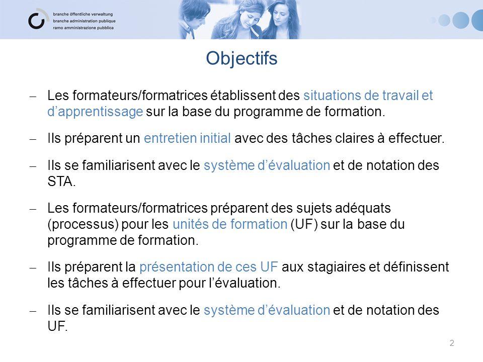 Entraînement Unité de formation (UF) Critères d'évaluation et aides 53