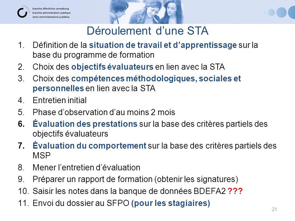 Déroulement d'une STA 1.Définition de la situation de travail et d'apprentissage sur la base du programme de formation 2.Choix des objectifs évaluateu