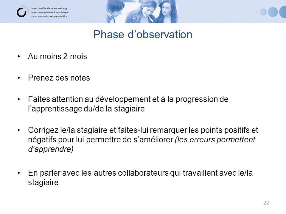 Phase d'observation Au moins 2 mois Prenez des notes Faites attention au développement et à la progression de l'apprentissage du/de la stagiaire Corri