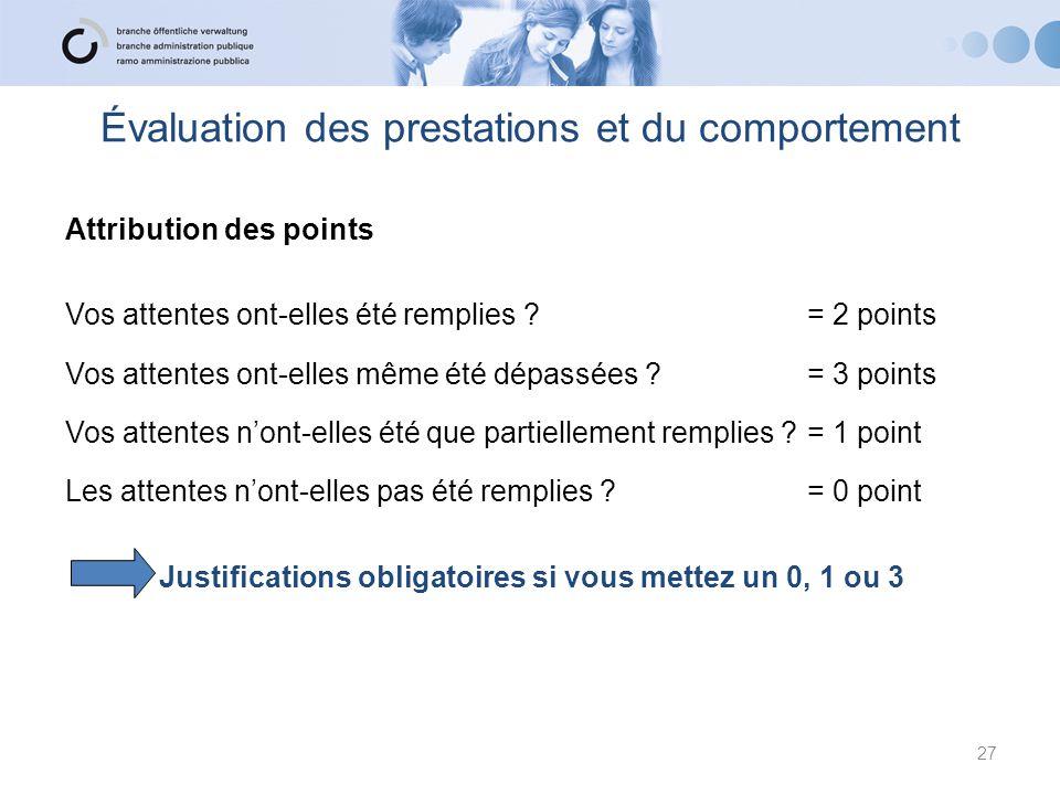 Évaluation des prestations et du comportement Attribution des points Vos attentes ont-elles été remplies ?= 2 points Vos attentes ont-elles même été d