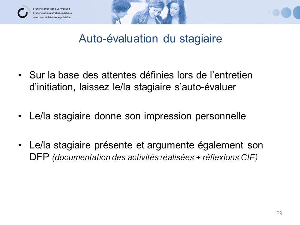 Auto-évaluation du stagiaire Sur la base des attentes définies lors de l'entretien d'initiation, laissez le/la stagiaire s'auto-évaluer Le/la stagiair