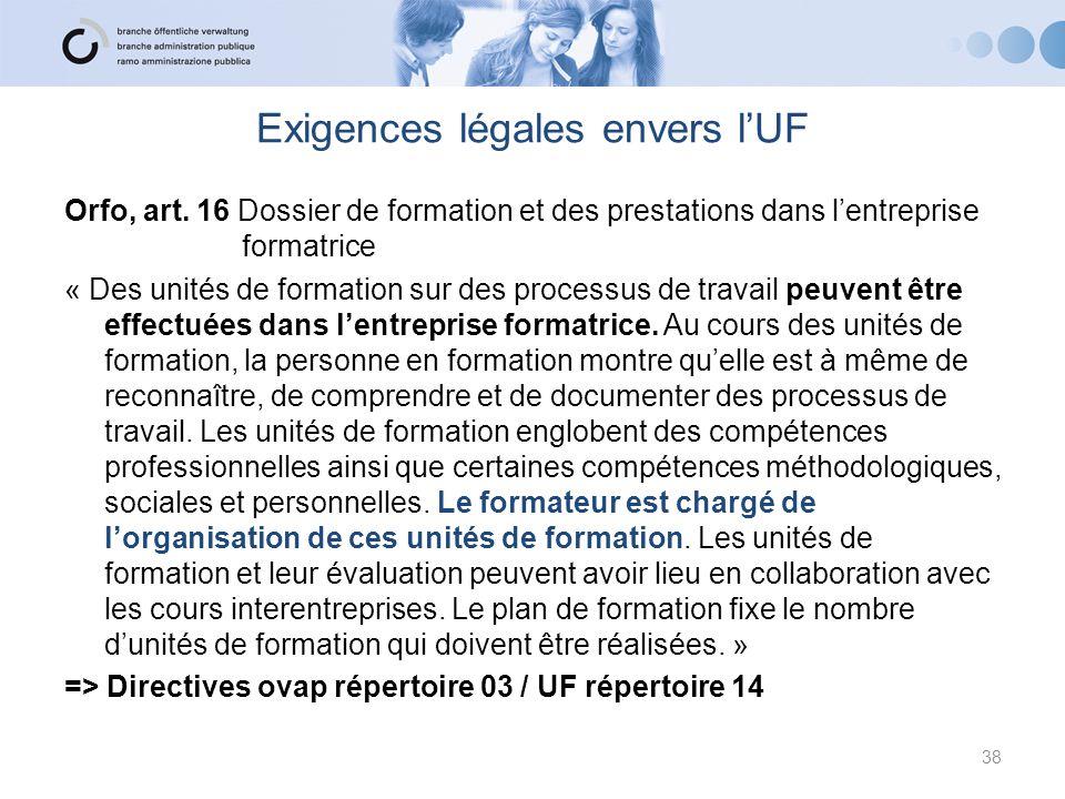 Exigences légales envers l'UF Orfo, art. 16 Dossier de formation et des prestations dans l'entreprise formatrice « Des unités de formation sur des pro