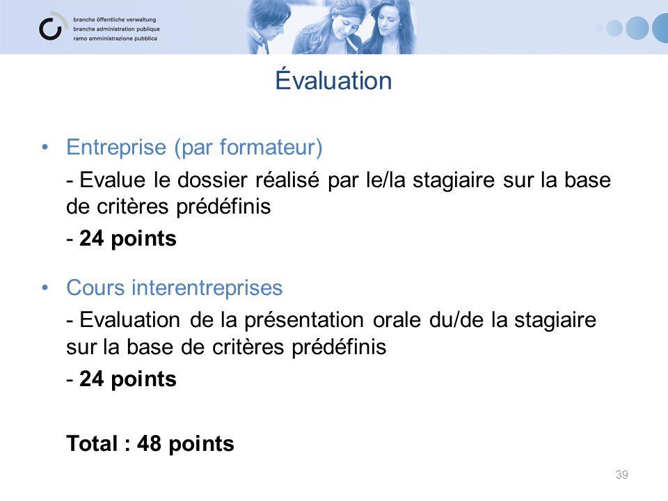 Évaluation Entreprise (par formateur) - Evalue le dossier réalisé par le/la stagiaire sur la base de critères prédéfinis - 24 points Cours interentrep