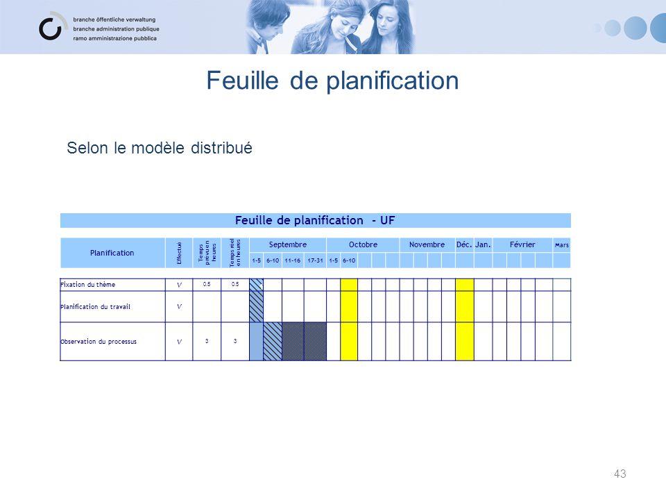 Feuille de planification Selon le modèle distribué Feuille de planification - UF Planification Effectué Temps prévu en heures Temps réel en heures Sep