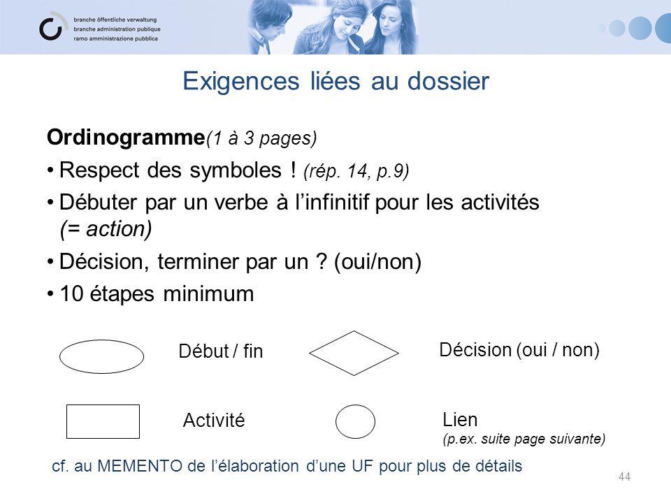 Exigences liées au dossier Ordinogramme (1 à 3 pages) Respect des symboles ! (rép. 14, p.9) Débuter par un verbe à l'infinitif pour les activités (= a
