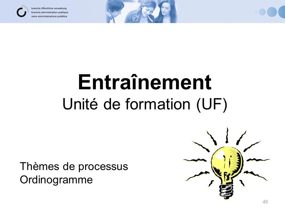 Entraînement Unité de formation (UF) Thèmes de processus Ordinogramme 46