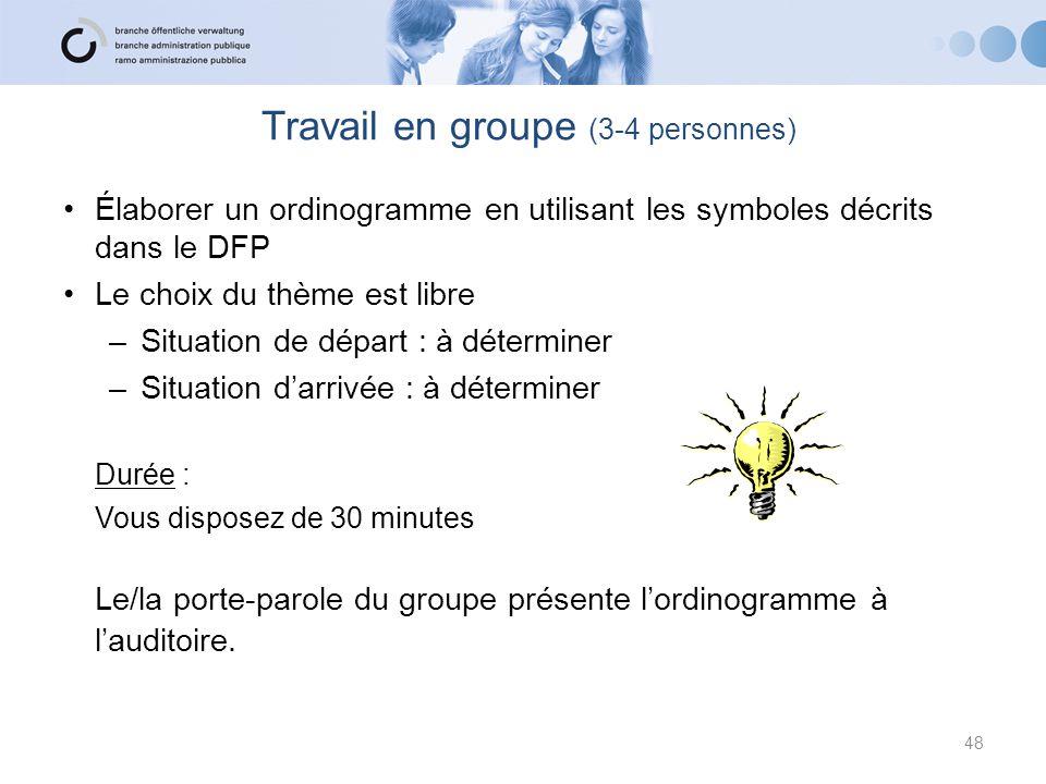 Travail en groupe (3-4 personnes) Élaborer un ordinogramme en utilisant les symboles décrits dans le DFP Le choix du thème est libre –Situation de dép