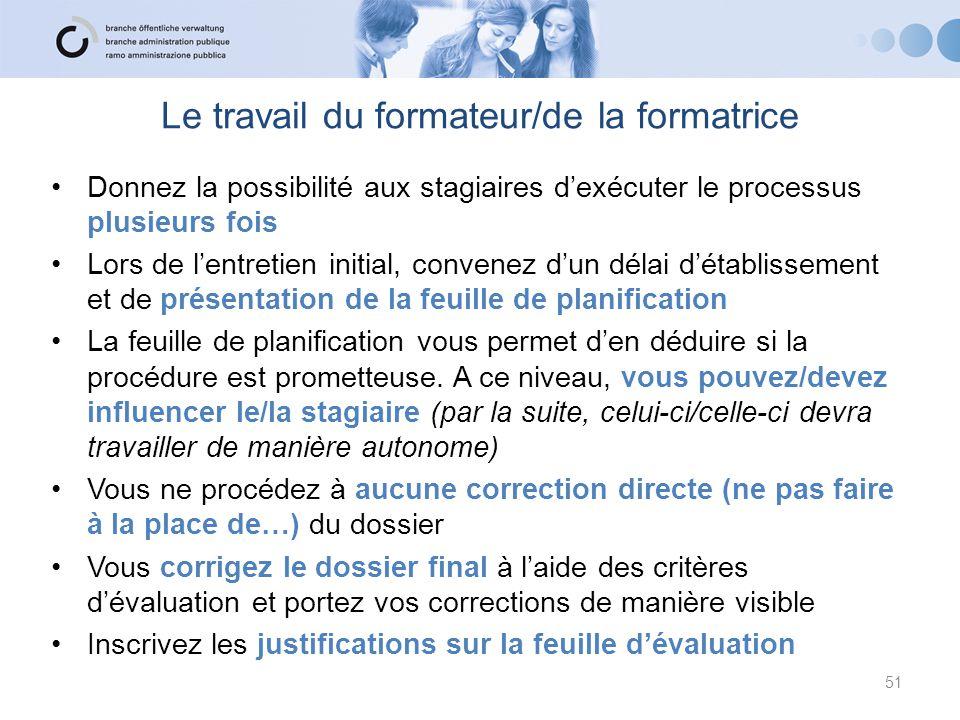 Le travail du formateur/de la formatrice Donnez la possibilité aux stagiaires d'exécuter le processus plusieurs fois Lors de l'entretien initial, conv