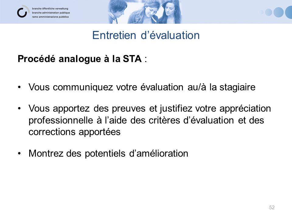 Entretien d'évaluation Procédé analogue à la STA : Vous communiquez votre évaluation au/à la stagiaire Vous apportez des preuves et justifiez votre ap