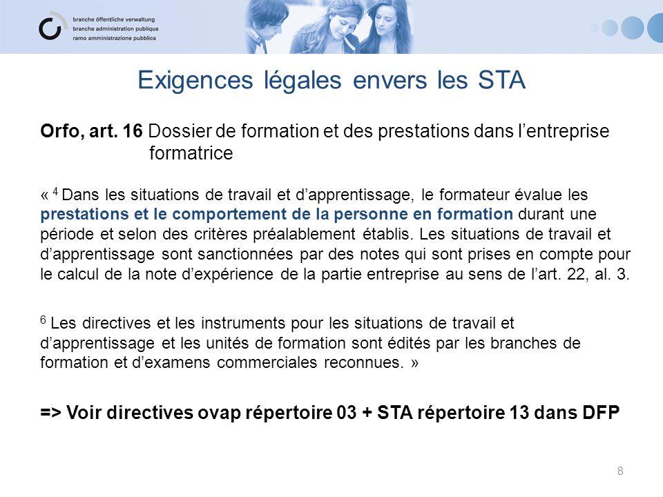 Exigences légales envers les STA Orfo, art. 16 Dossier de formation et des prestations dans l'entreprise formatrice « 4 Dans les situations de travail