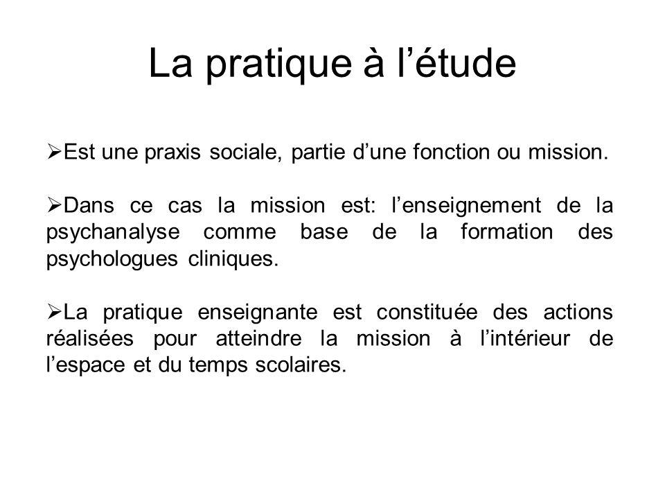La pratique à l'étude  Est une praxis sociale, partie d'une fonction ou mission.