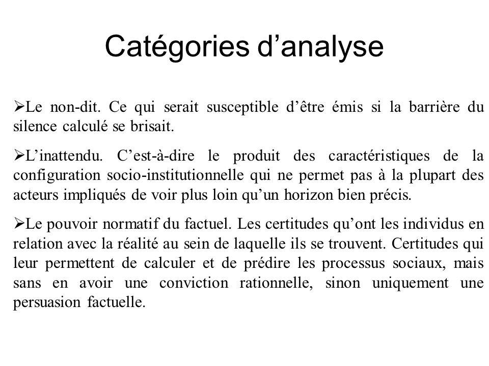 Catégories d'analyse  Le non-dit.