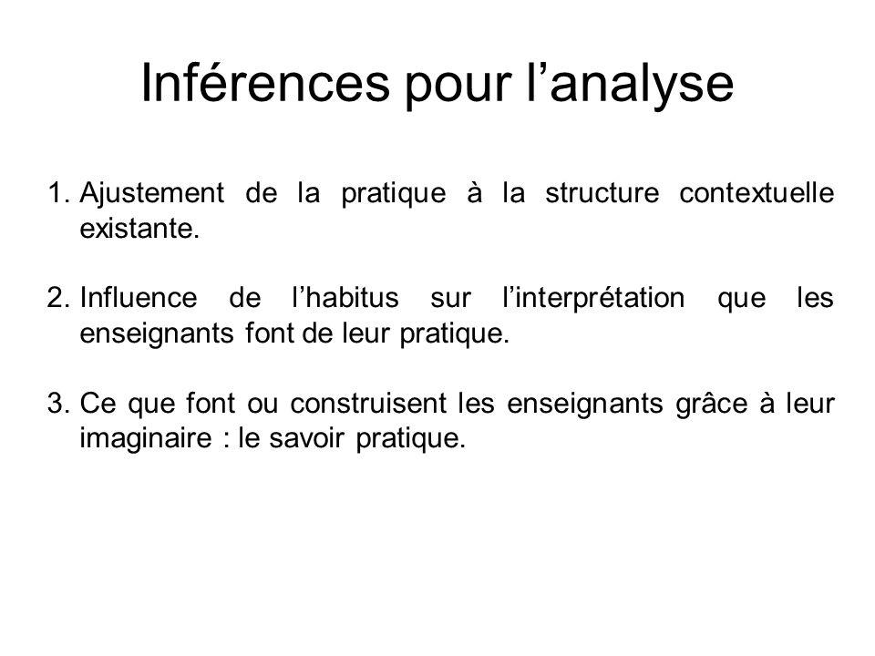 Inférences pour l'analyse 1.Ajustement de la pratique à la structure contextuelle existante.