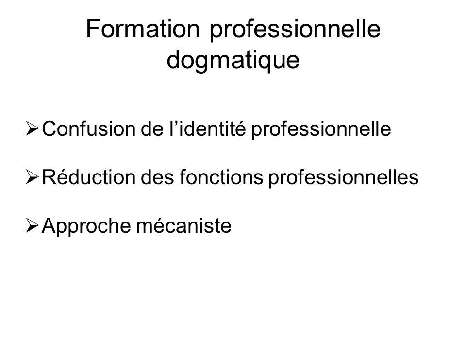 Formation professionnelle dogmatique  Confusion de l'identité professionnelle  Réduction des fonctions professionnelles  Approche mécaniste