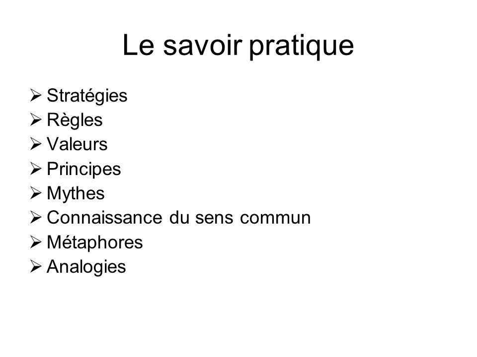 Le savoir pratique  Stratégies  Règles  Valeurs  Principes  Mythes  Connaissance du sens commun  Métaphores  Analogies