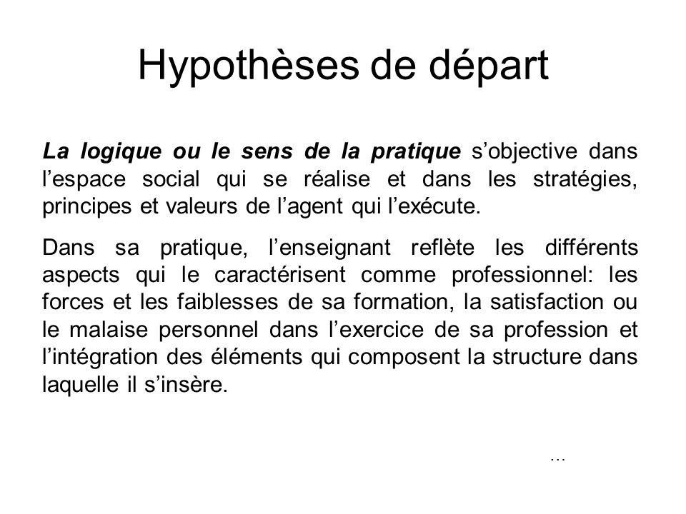 Hypothèses de départ La logique ou le sens de la pratique s'objective dans l'espace social qui se réalise et dans les stratégies, principes et valeurs de l'agent qui l'exécute.