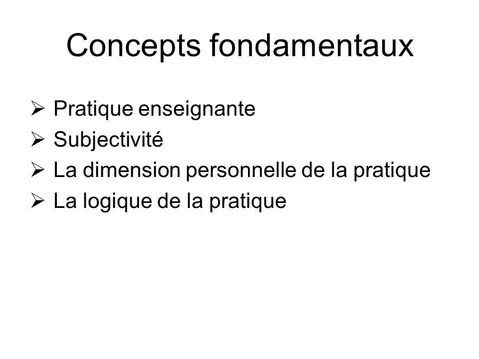 Concepts fondamentaux  Pratique enseignante  Subjectivité  La dimension personnelle de la pratique  La logique de la pratique